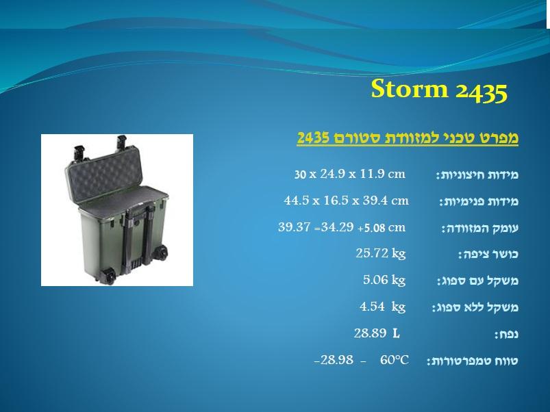 סטורם 2435 Storm